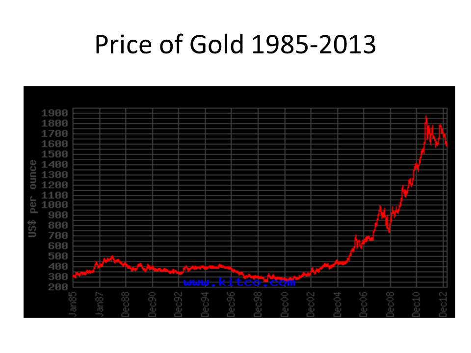 gold_1985-2013