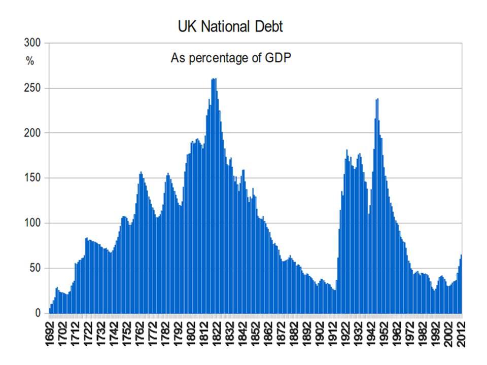uk_national_debt