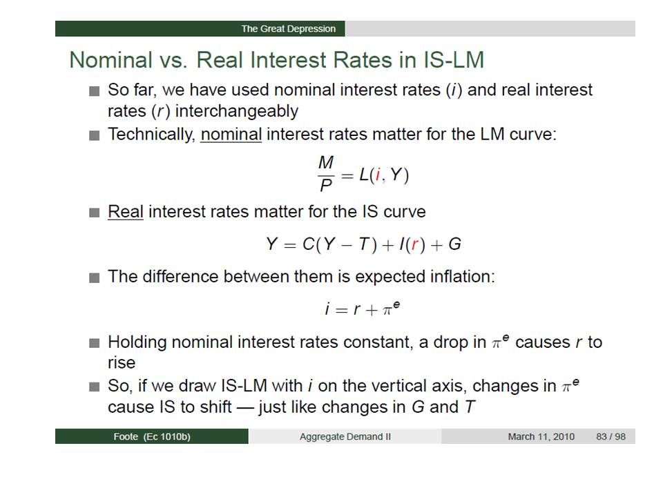 Risk-free rate know the impact of risk-free rate on capm.